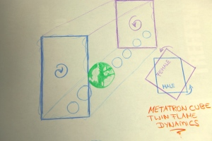 Archangel Metatron/ Thoth´s CUBE OF GALACTIC HEART