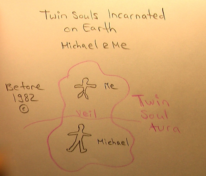 THE BOOK OF AURAS © MGP Publishing/ TWIN EYE Mystery Schools Property *Official Excerpts- Not Published Yet!*