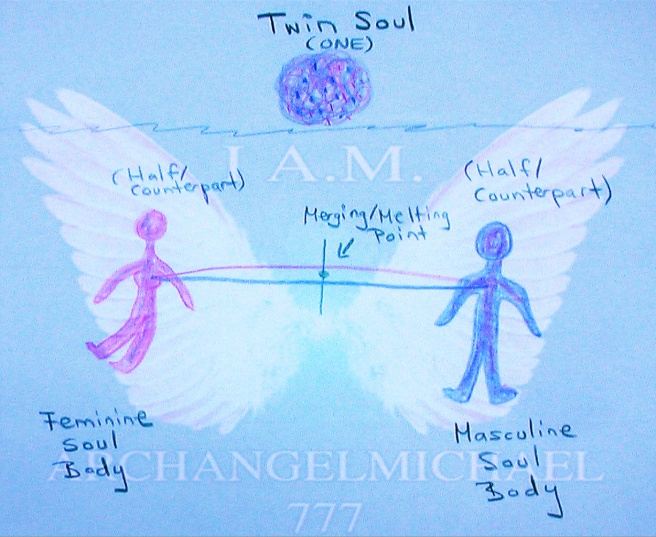 Twin Soul Mirror Image Science Spirit Merging Point © Michael Jackson TwinFlame Soul Official on ARCHANGELMICHAEL777