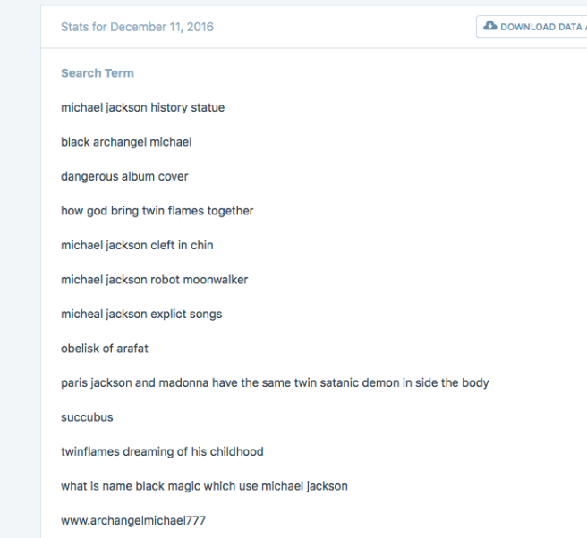 Screenshot Evidence of very EVIL stalking and harassment of Susan Elsa and Michael Jackson (Twin Soul) and trying to use his Children to INTIMIDATE and harass © ArchangelMichael777 Blog
